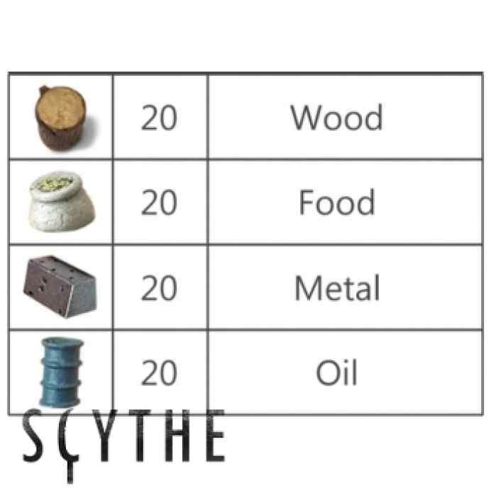 Scythe: Recursos Deluxe TABLERUM
